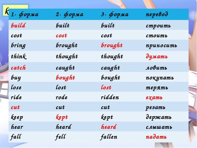 keys 1- форма 2- форма 3- форма перевод build built built строить cost cost c...