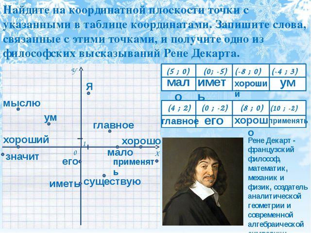 Найдите на координатной плоскости точки с указанными в таблице координатами....