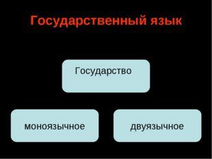 Государственный язык Какие государственные языки вы знаете?