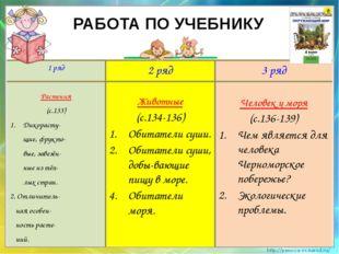 1 ряд  Растения (с.133) Дикорасту- щие, фрукто- вые, завезён- ные из тёп-