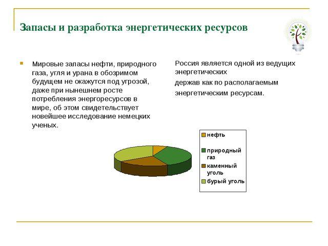 Запасы и разработка энергетических ресурсов Мировые запасы нефти, природного...