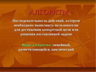 АЛГОРИТМ - Последовательность действий, которую необходимо выполнить пользова
