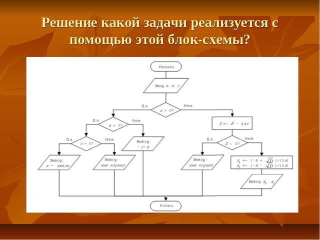 Решение какой задачи реализуется с помощью этой блок-схемы?