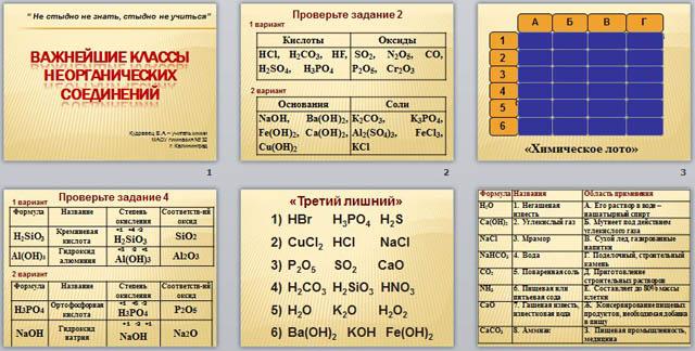 презентация важнейшие классы неорганических соединений