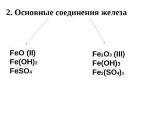 2. Основные соединения железа FeO (II) Fe(OH)2 FeSO4 Fe2O3 (III) Fe(OH)3 Fe2(