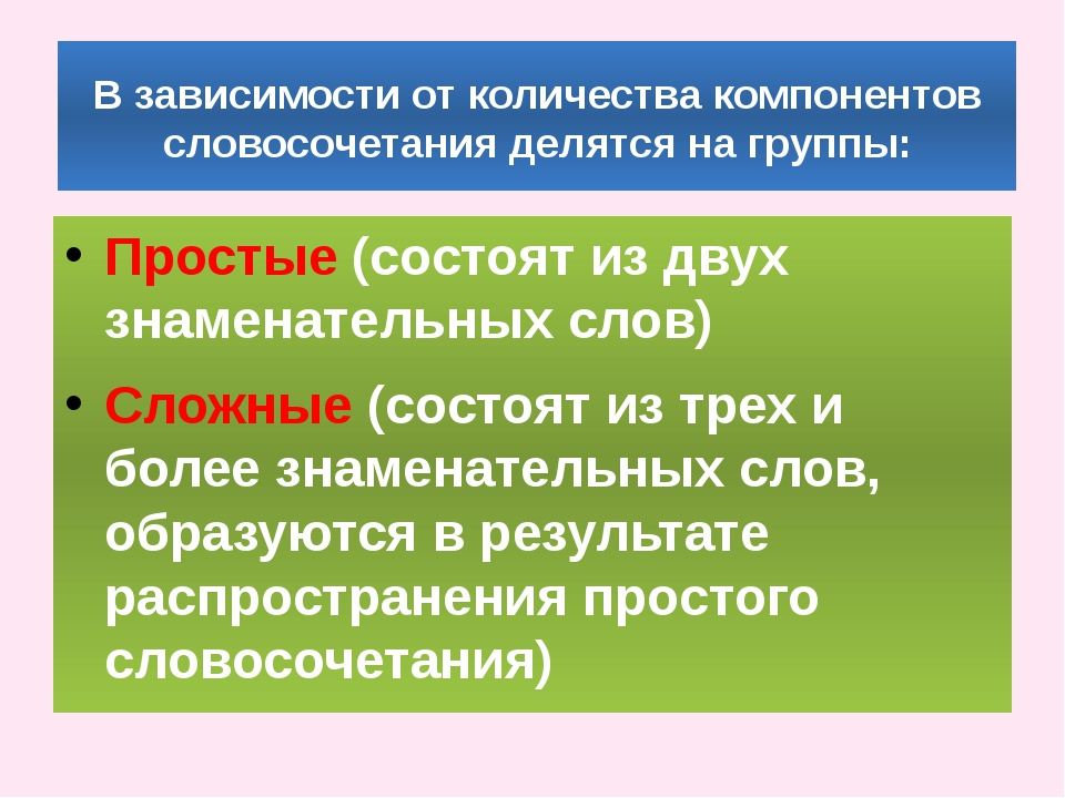 В зависимости от количества компонентов словосочетания делятся на группы: Пр...