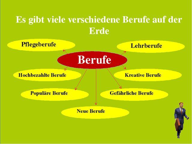 Berufe Pflegeberufe Hochbezahlte Berufe Neue Berufe Lehrberufe Kreative Beru...