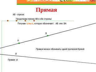 Прямая АВ - отрезок Продолжим отрезок АВ в обе стороны: Получим прямую, котор