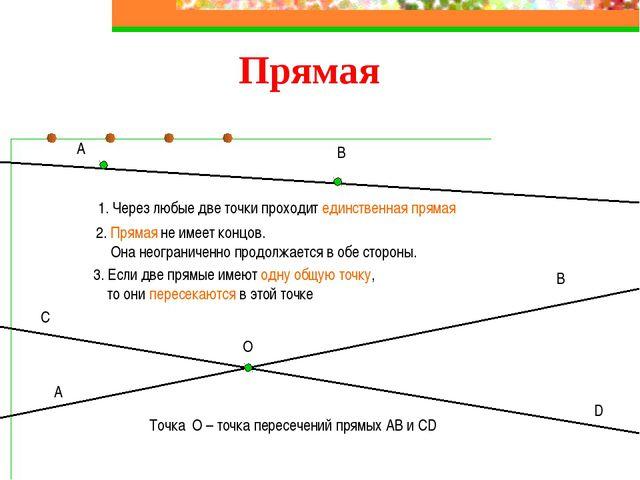 Прямая А В 1. Через любые две точки проходит единственная прямая 2. Прямая не...