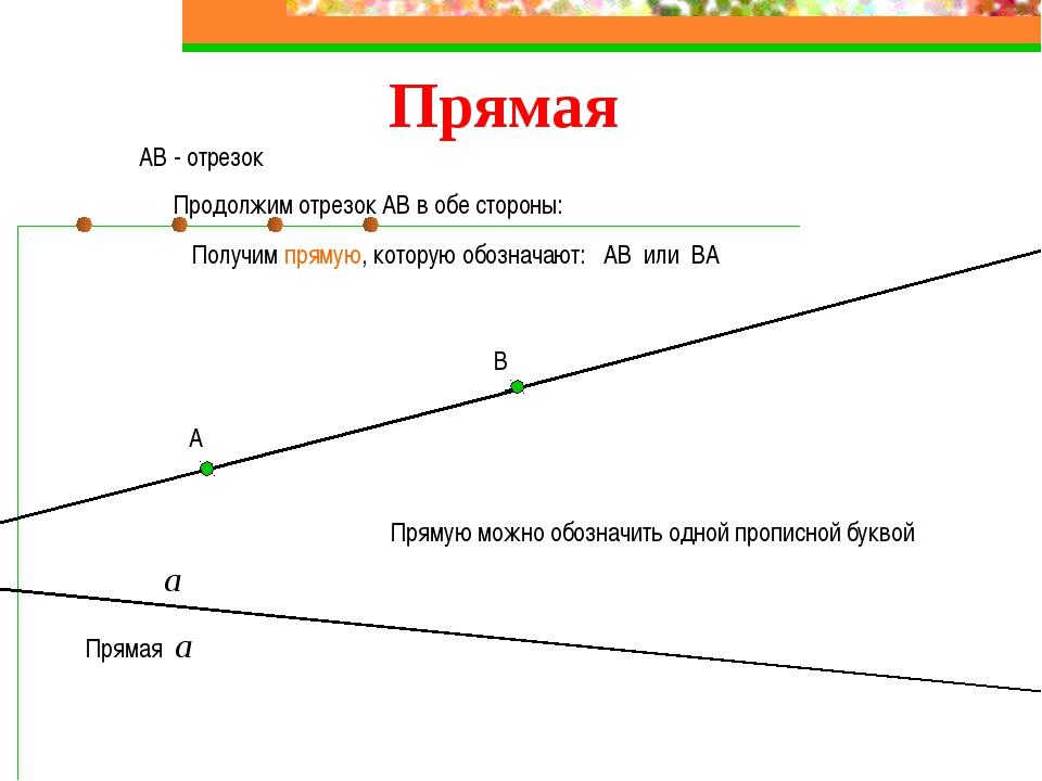 Прямая АВ - отрезок Продолжим отрезок АВ в обе стороны: Получим прямую, котор...