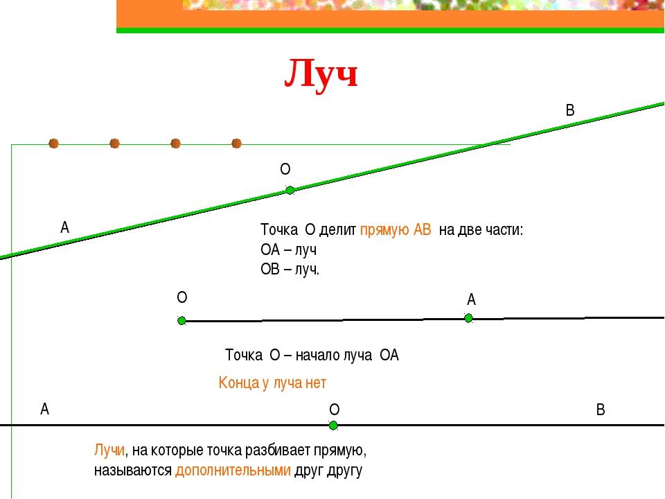 Луч О Точка О делит прямую АВ на две части: ОА – луч ОВ – луч. А В О А Точка...