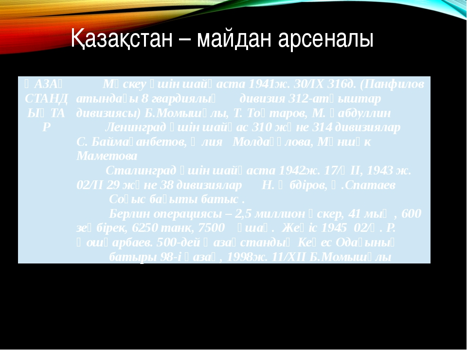 Қазақстан – майдан арсеналы ҚАЗАҚСТАНДЫҚТАР Мәскеу үшін шайқаста 1941ж. 30/ІХ...