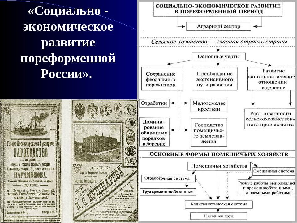 «Социально - экономическое развитие пореформенной России».