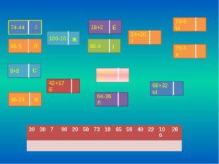 74-44 Ұ 65-5 100-10 18+2 80-4 70-5 К 13-6 Ы 24+26 Ң 9+9 46-24 Ж 42+17 Е 68+32