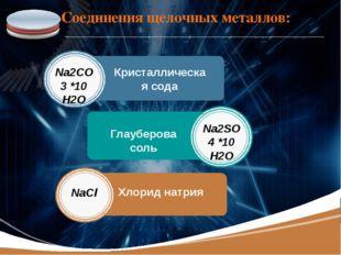 Соединения щелочных металлов: Кристаллическая сода Na2CO3 *10 H2O Na2SO4 *10