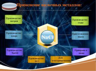 Применение щелочных металлов: NaCl Производство натрия Производство хлора Пр