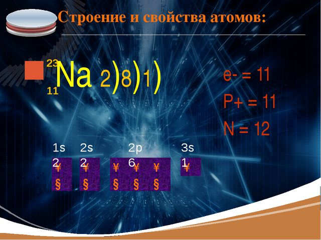 Строение и свойства атомов: Na 2)8)1) 23 11 е- = 11 P+ = 11 N = 12 1s2 2s2 2p...