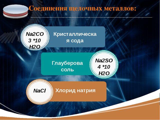 Соединения щелочных металлов: Кристаллическая сода Na2CO3 *10 H2O Na2SO4 *10...