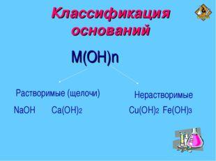 Классификация оснований М(ОН)n Растворимые (щелочи) Нерастворимые NaОН Са(ОН)