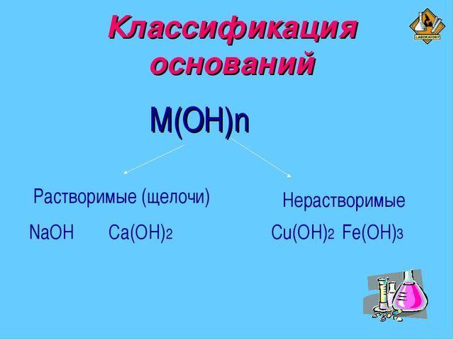 Классификация оснований М(ОН)n Растворимые (щелочи) Нерастворимые NaОН Са(ОН)...