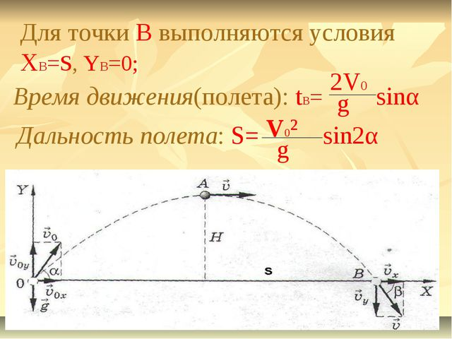 Для точки B выполняются условия XB=S, YB=0; Время движения(полета): tB= sinα...