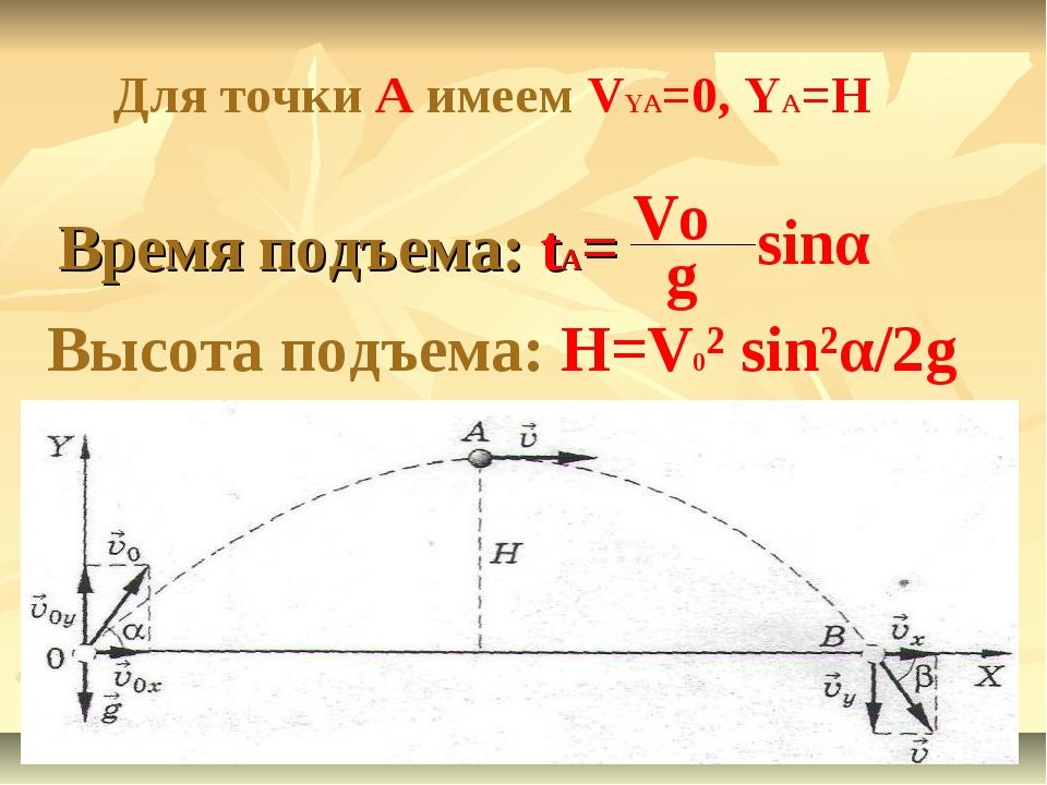 Время подъема: tA= Vo g sinα Высота подъема: H=V0² sin²α/2g Для точки А имеем...