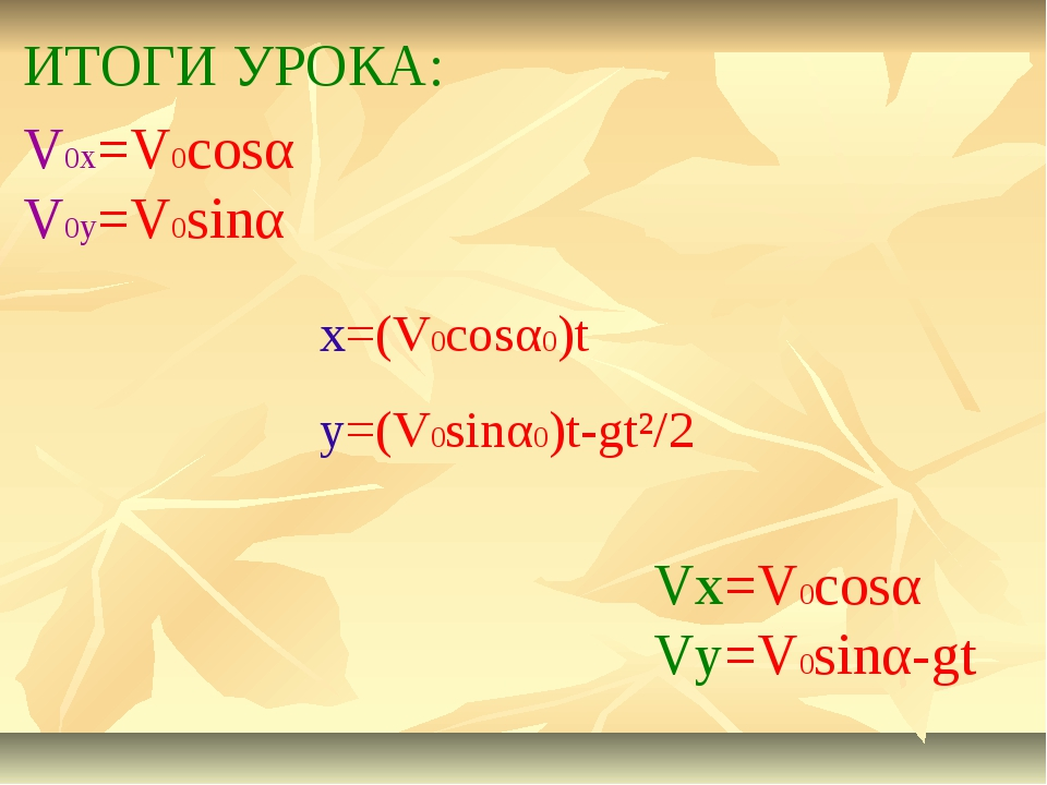 ИТОГИ УРОКА: x=(V0cosα0)t y=(V0sinα0)t-gt²/2 V0x=V0cosα V0y=V0sinα Vx=V0cosα...