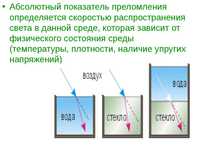 Абсолютный показатель преломления определяется скоростью распространения свет...
