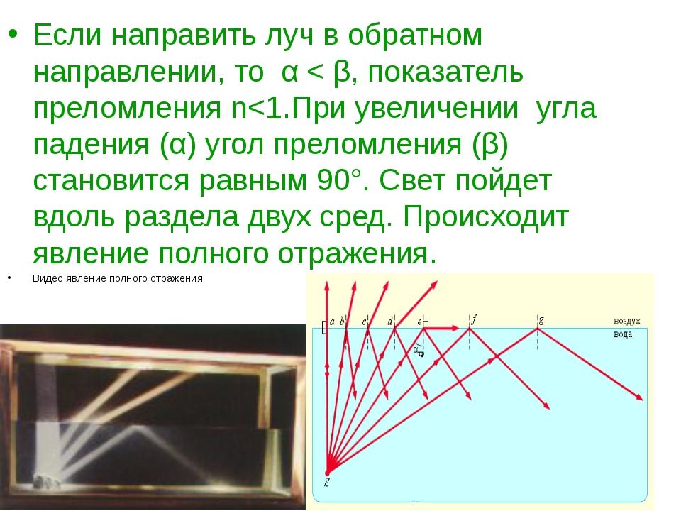 Если направить луч в обратном направлении, то α < β, показатель преломления n