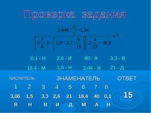 Я Н В И Д М А Н 3,06 1,5 3,3 2,6 21 18,4 40 0,1 15 ОТВЕТ ЧИСЛИТЕЛЬ 1 2