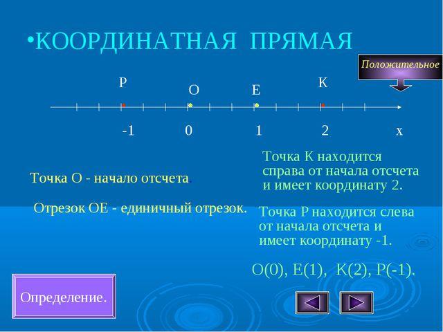 Определение. КООРДИНАТНАЯ ПРЯМАЯ О(0), Е(1), К(2), Р(-1). Положительное напра...