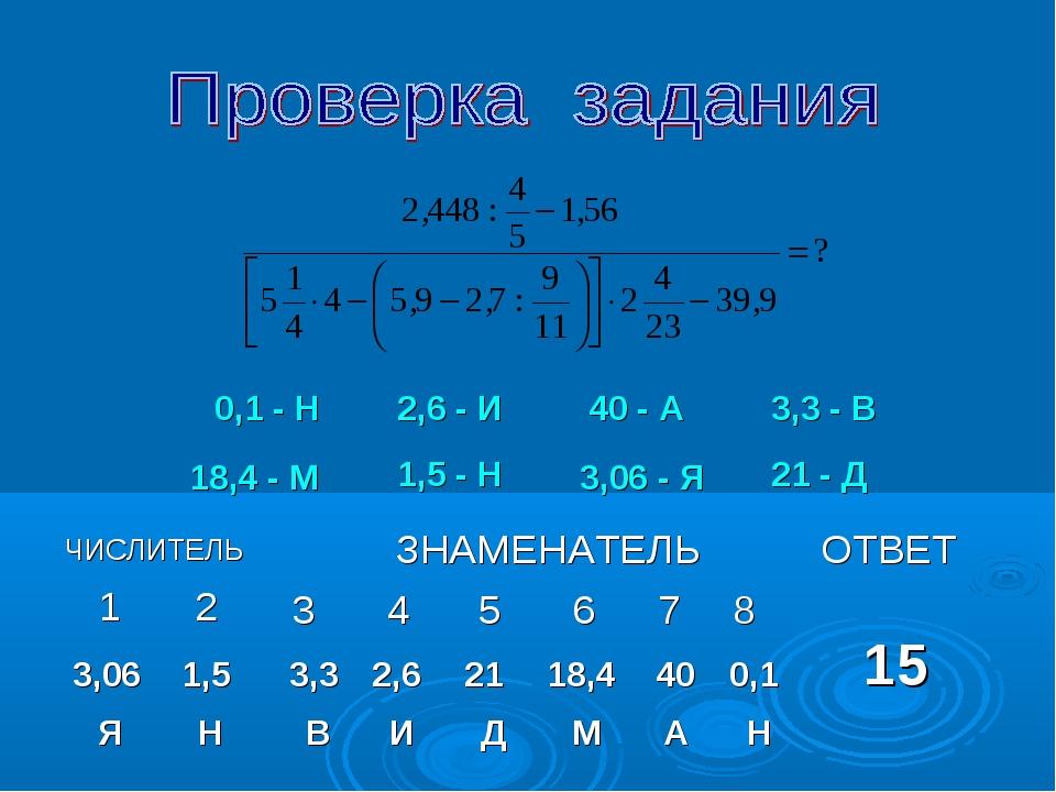 Я Н В И Д М А Н 3,06 1,5 3,3 2,6 21 18,4 40 0,1 15 ОТВЕТ ЧИСЛИТЕЛЬ 1 2...