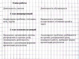 Этапы работы  Деятельность учителя Деятельность обучающихся 1 этап инициир