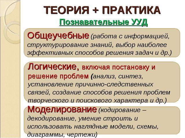 ТЕОРИЯ + ПРАКТИКА Познавательные УУД Общеучебные (работа с информацией, струк...