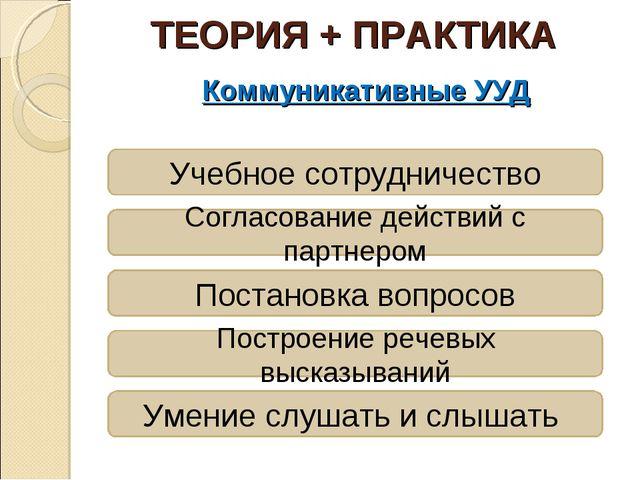ТЕОРИЯ + ПРАКТИКА Коммуникативные УУД Учебное сотрудничество Согласование дей...