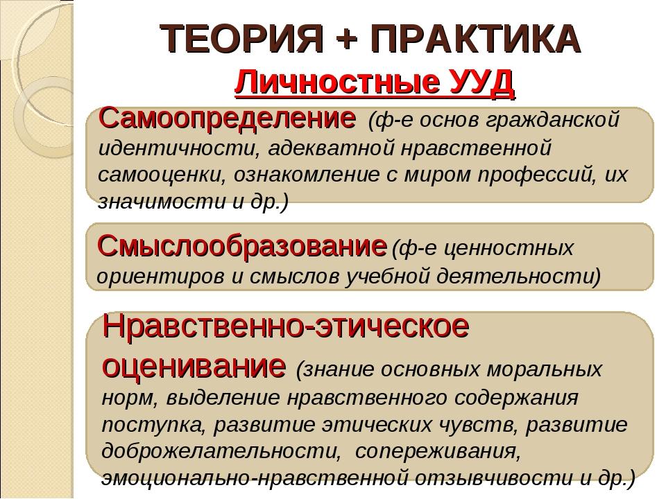 ТЕОРИЯ + ПРАКТИКА Личностные УУД Самоопределение (ф-е основ гражданской идент...