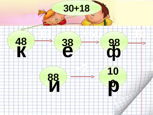 48 -10 38 +60 98 -10 88 +2 100 30+18 к е ф и р