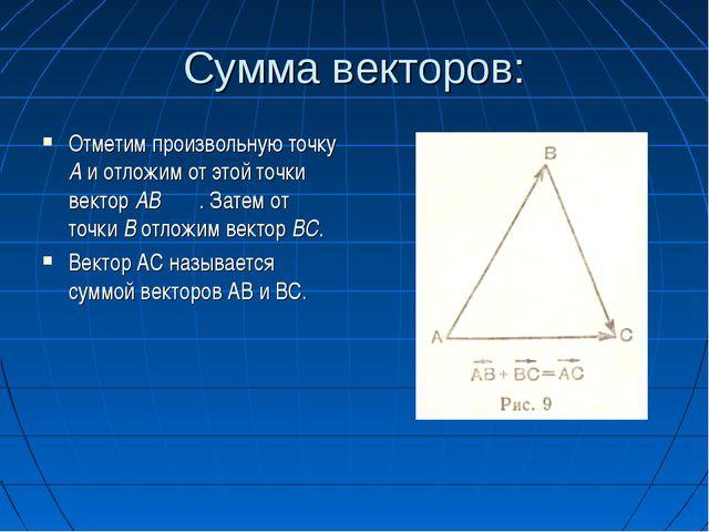 Сумма векторов: Отметим произвольную точку А и отложим от этой точки вектор А...