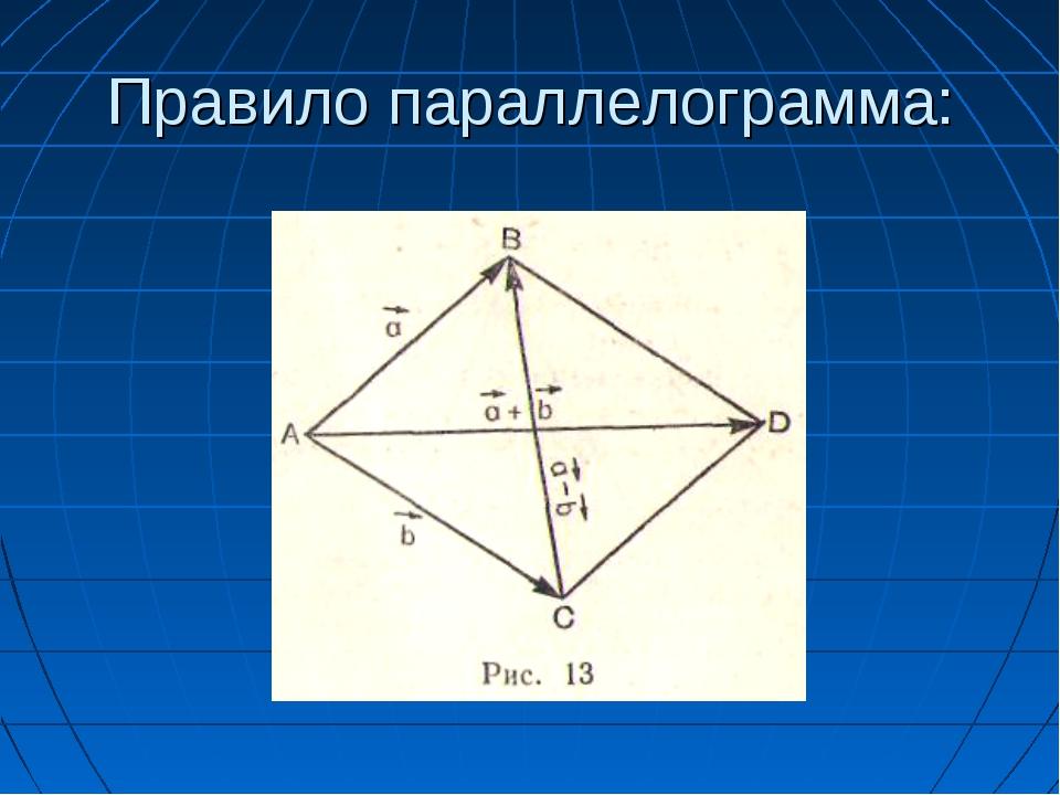 Правило параллелограмма: