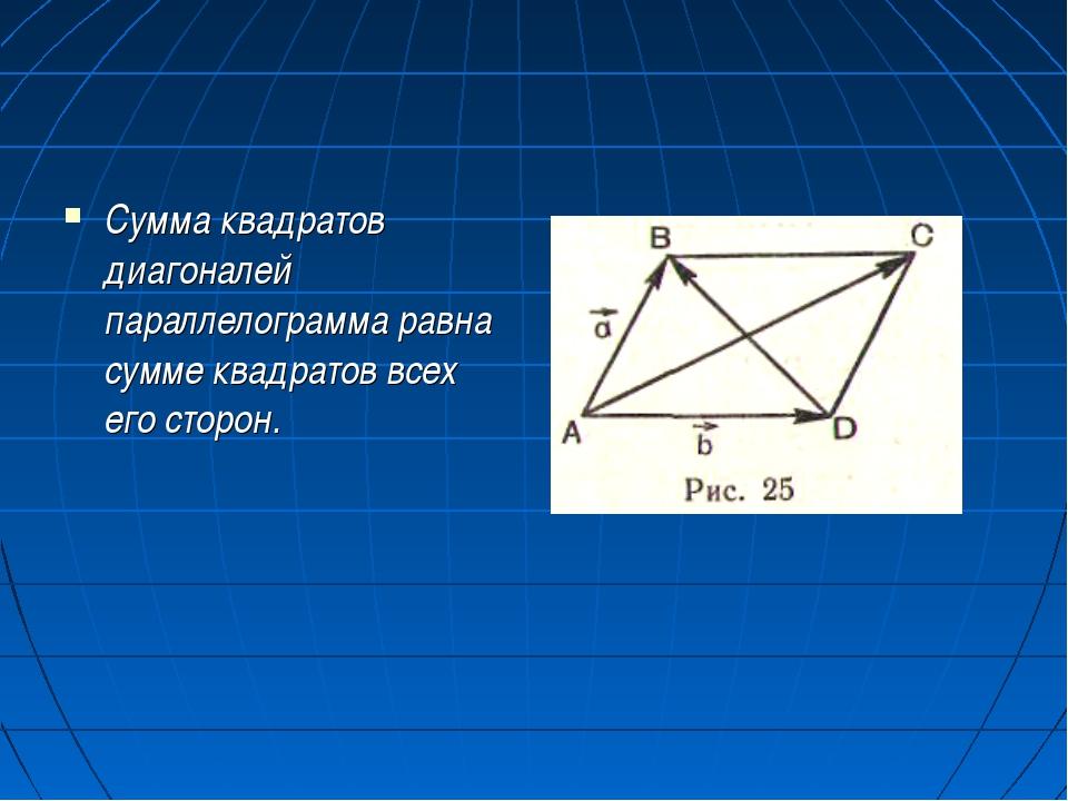 Сумма квадратов диагоналей параллелограмма равна сумме квадратов всех его сто...
