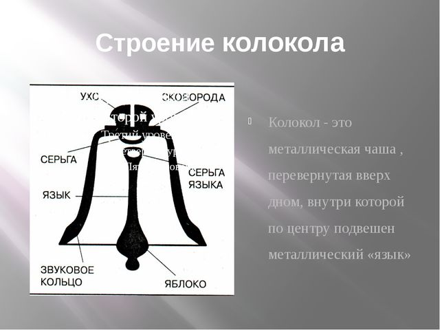 Строение колокола Колокол - это металлическая чаша , перевернутая вверх дном,...
