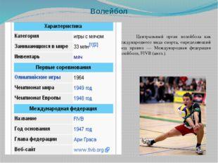 Волейбол Центральный орган волейбола как международного вида спорта, определя