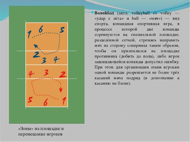 Волейбол (англ. volleyball от volley — «удар с лёта» и ball — «мяч») — вид с...