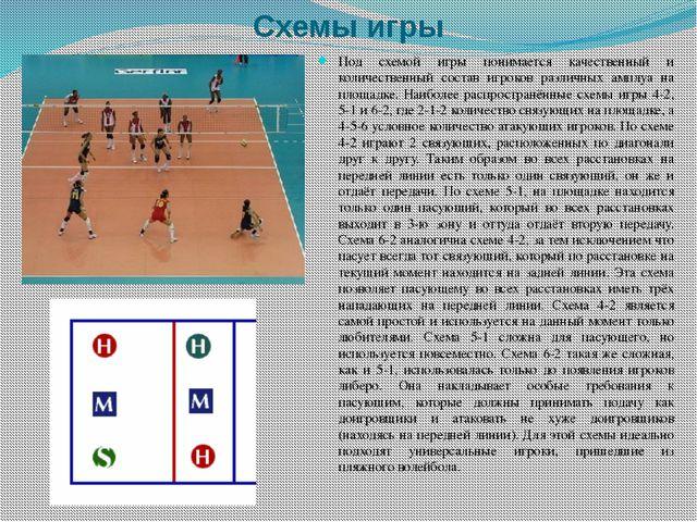 Схемы игры Под схемой игры понимается качественный и количественный состав иг...