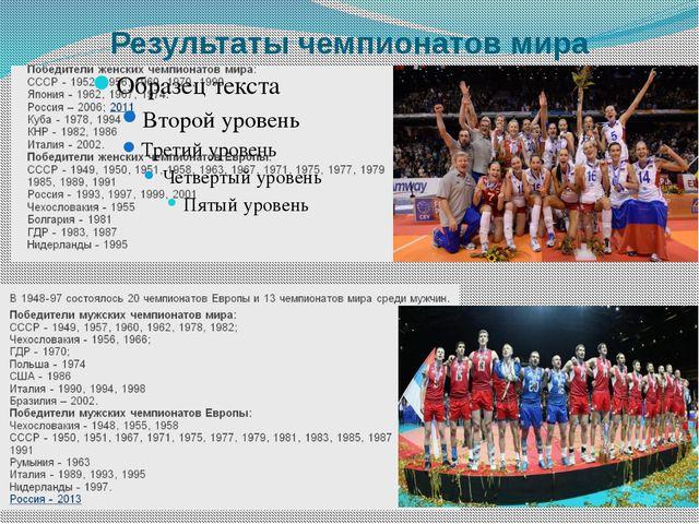 Результаты чемпионатов мира