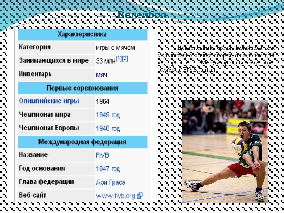 Волейбол Центральный орган волейбола как международного вида спорта, определя...