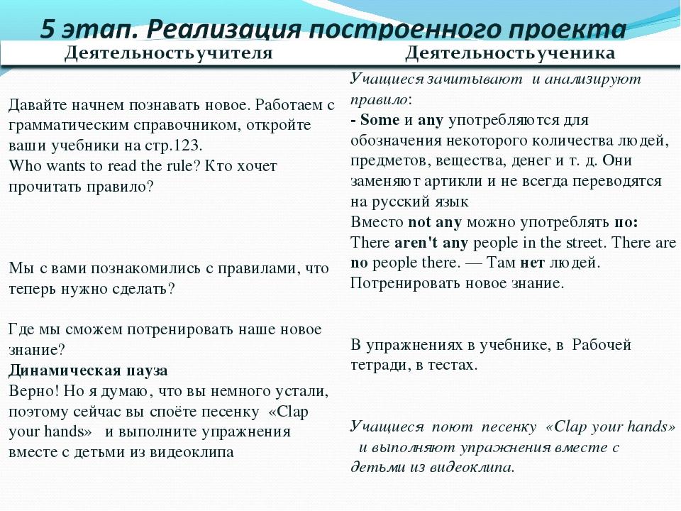 Давайте начнем познавать новое. Работаем с грамматическим справочником, откро...