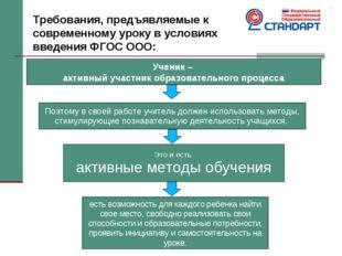Требования, предъявляемые к современному уроку в условиях введения ФГОС ООО: