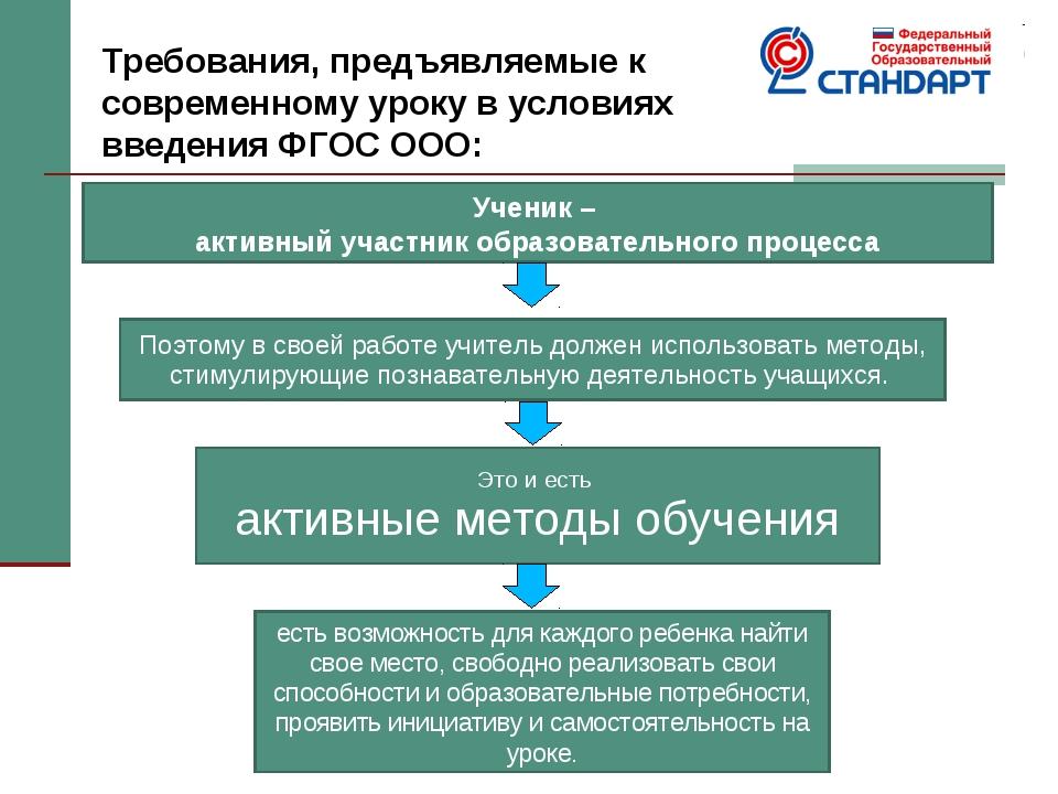 Требования, предъявляемые к современному уроку в условиях введения ФГОС ООО:...