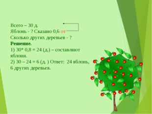 Всего – 30 д. Яблонь - ? Сказано 0,6 от Сколько других деревьев - ? Решение.